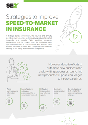 speed-to-market-infographic-preview