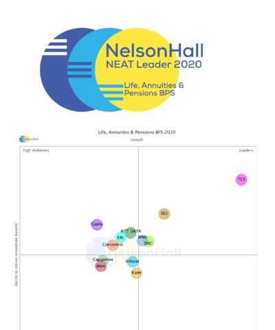 NelsonHall-thumb